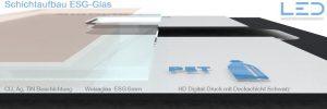 ESG Glas mit Bakterien abweisender Beschichtung, Antibakteriell, AntiBak