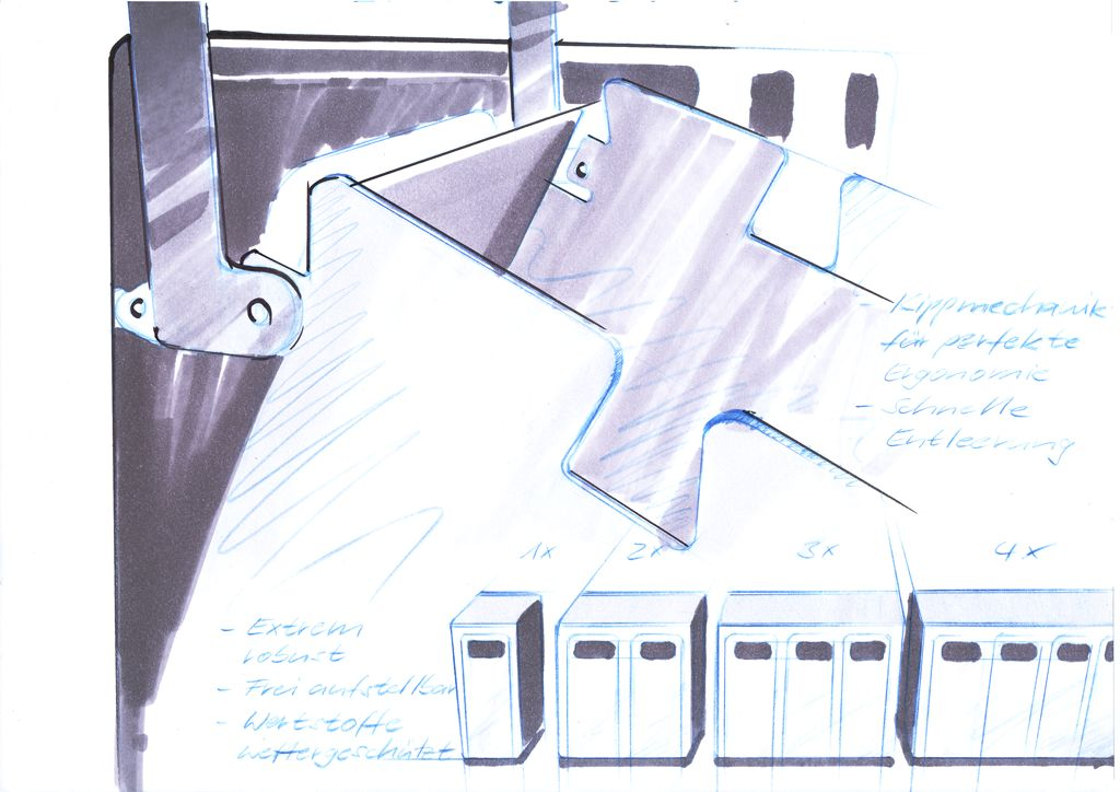 Desing Recyclingstation Aussen, Recycling Station Edelstahl, Abfallbehälter, Abfall Design