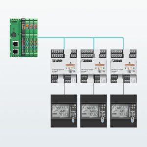 Applikationsbeispiel: Schnittstellen zu Energiezählern, EV Charge Control Advanced